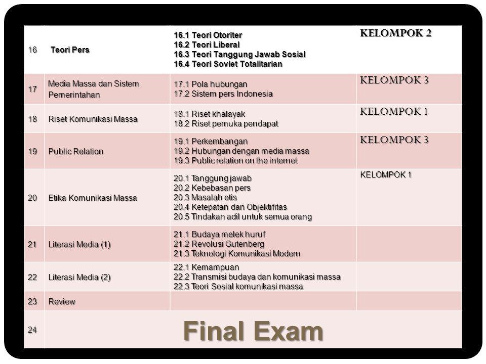 Final Exam KELOMPOK 2 KELOMPOK 3 KELOMPOK 1 16 Teori Pers