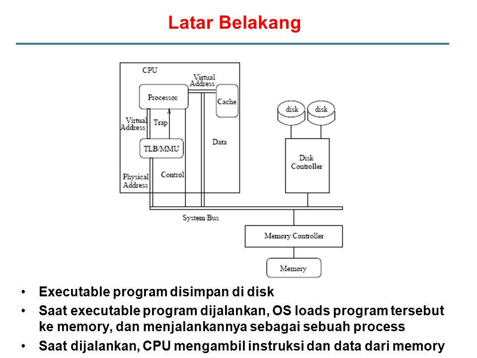 Latar Belakang Executable program disimpan di disk