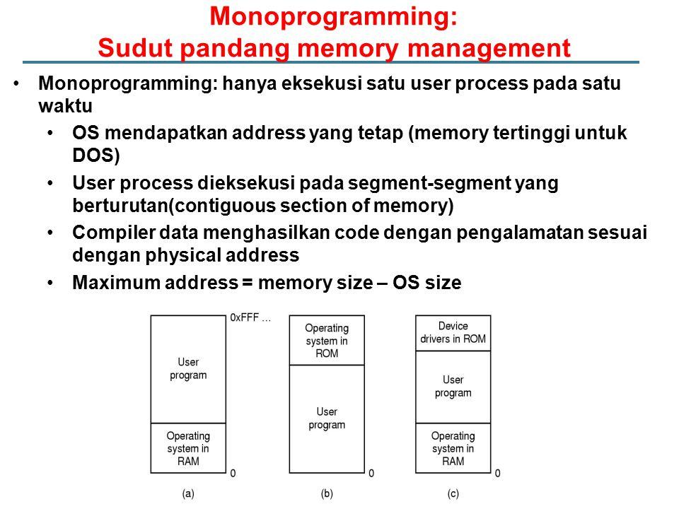 Monoprogramming: Sudut pandang memory management