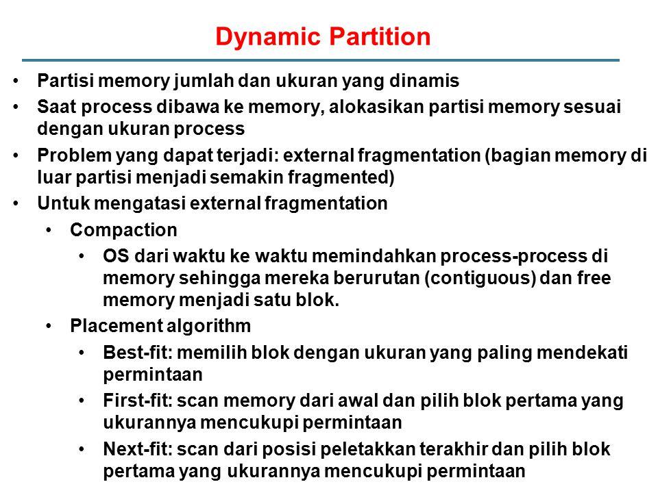 Dynamic Partition Partisi memory jumlah dan ukuran yang dinamis