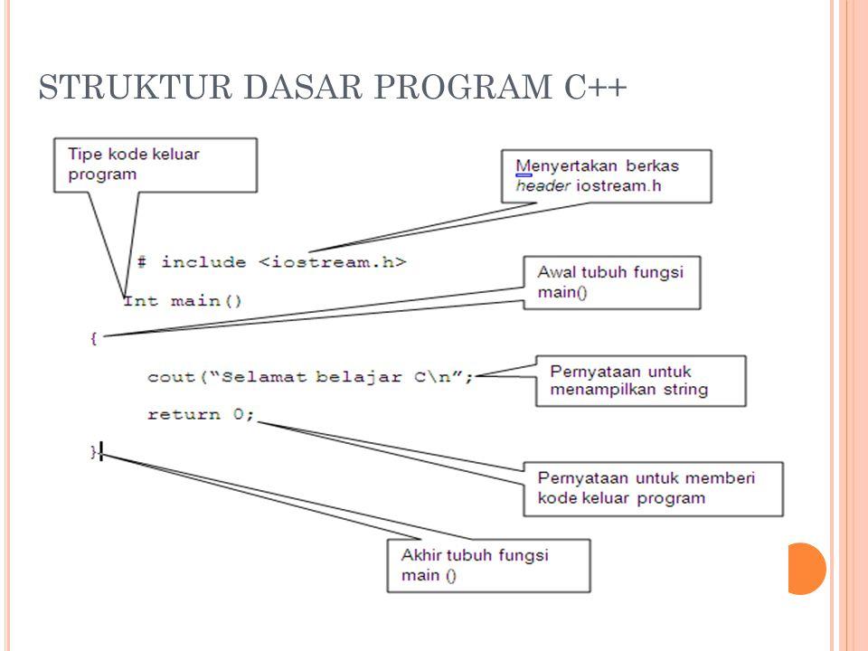 STRUKTUR DASAR PROGRAM C++