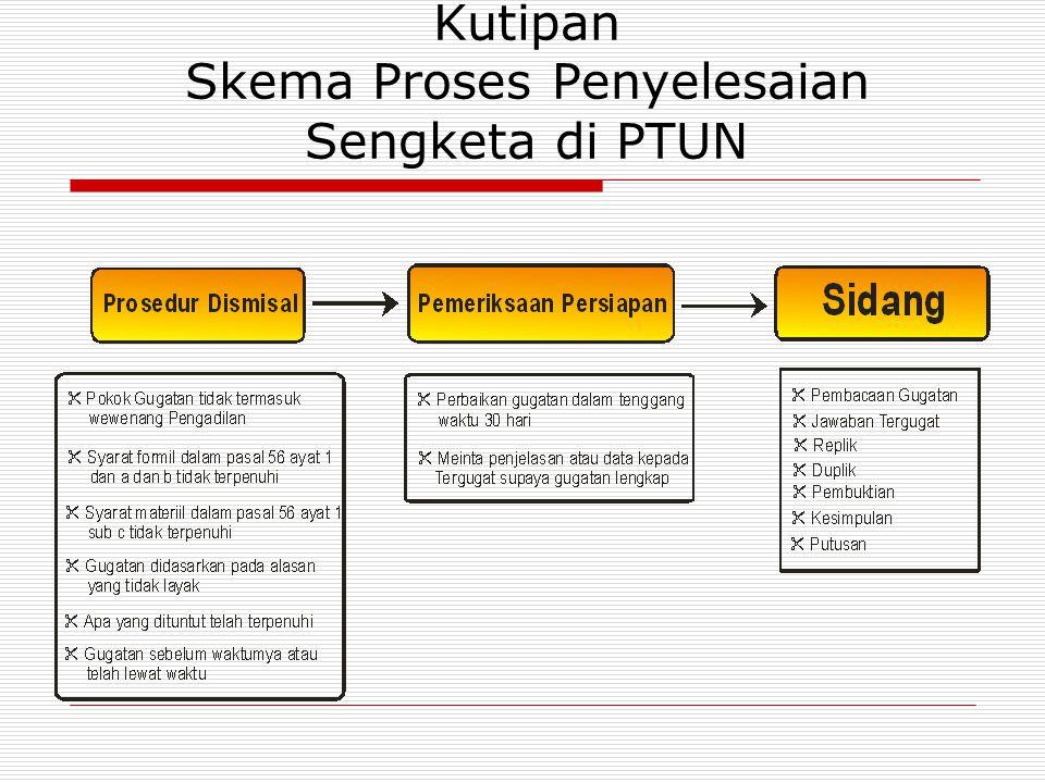 Kutipan Skema Proses Penyelesaian Sengketa di PTUN