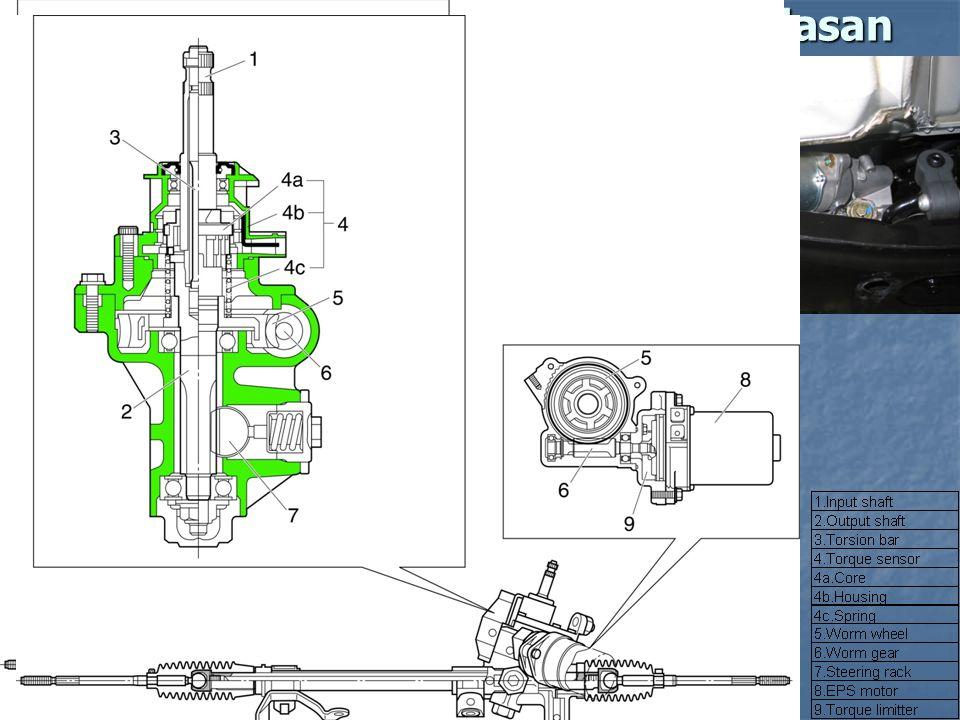 3-3-1.Penjelasan Front suspension frame