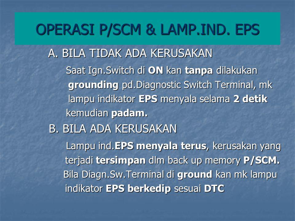 OPERASI P/SCM & LAMP.IND. EPS