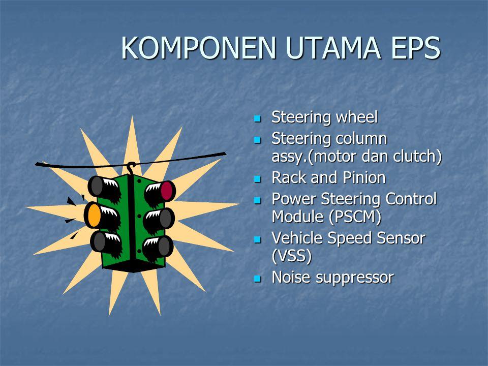 KOMPONEN UTAMA EPS Steering wheel