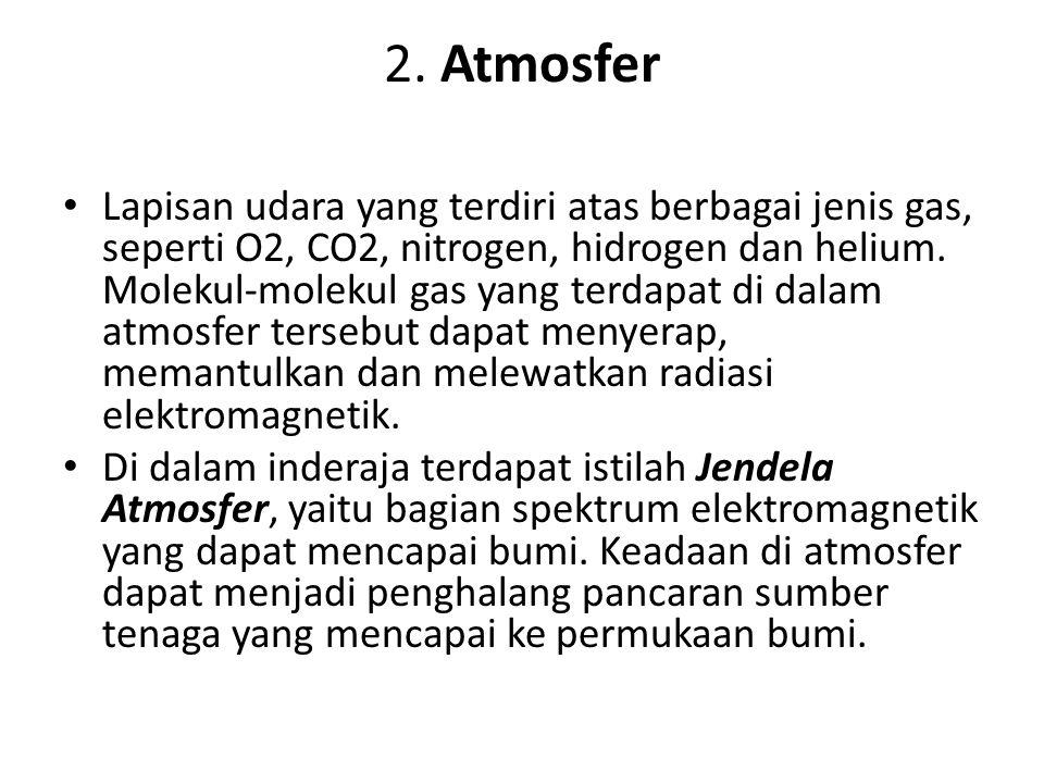 2. Atmosfer