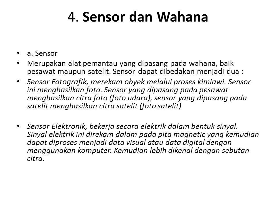 4. Sensor dan Wahana a. Sensor