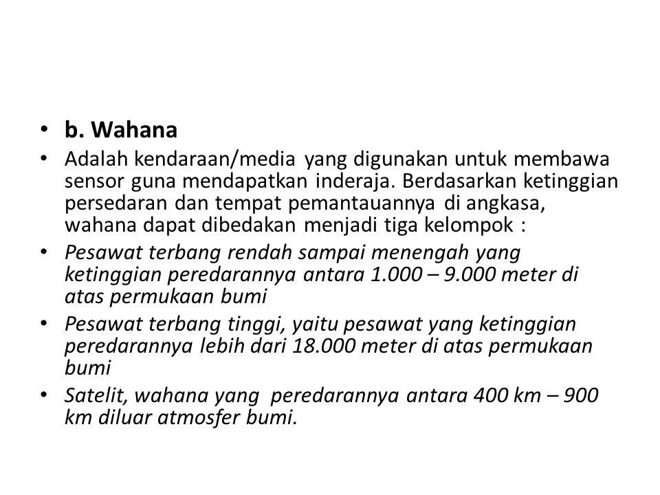 b. Wahana