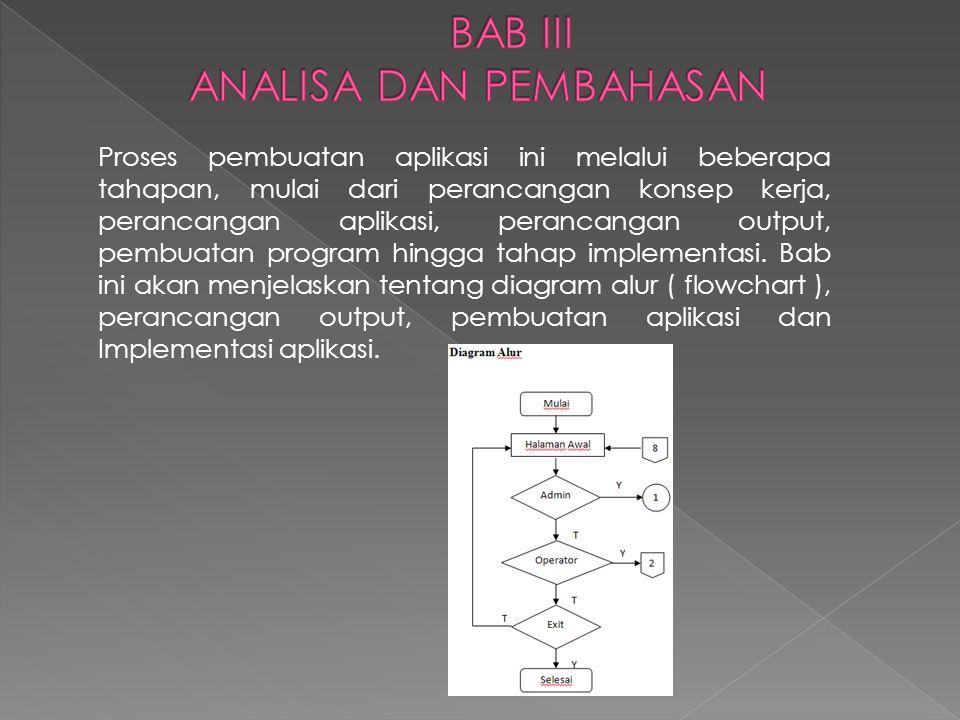 BAB III ANALISA DAN PEMBAHASAN