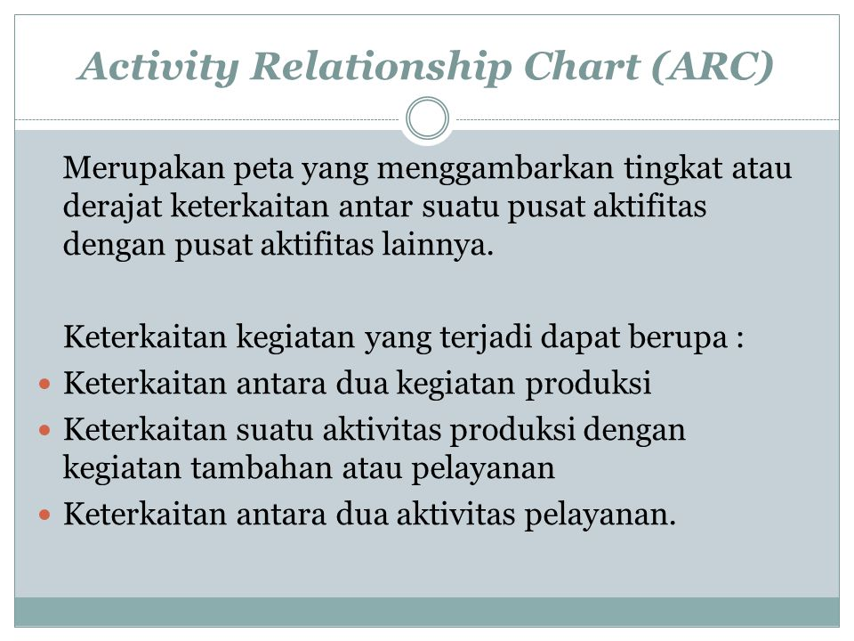 Activity Relationship Chart (ARC)