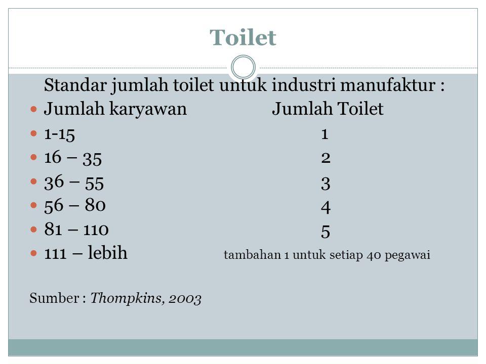 Toilet Standar jumlah toilet untuk industri manufaktur :