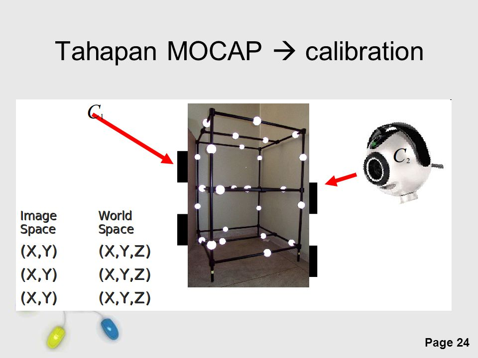 Tahapan MOCAP  calibration