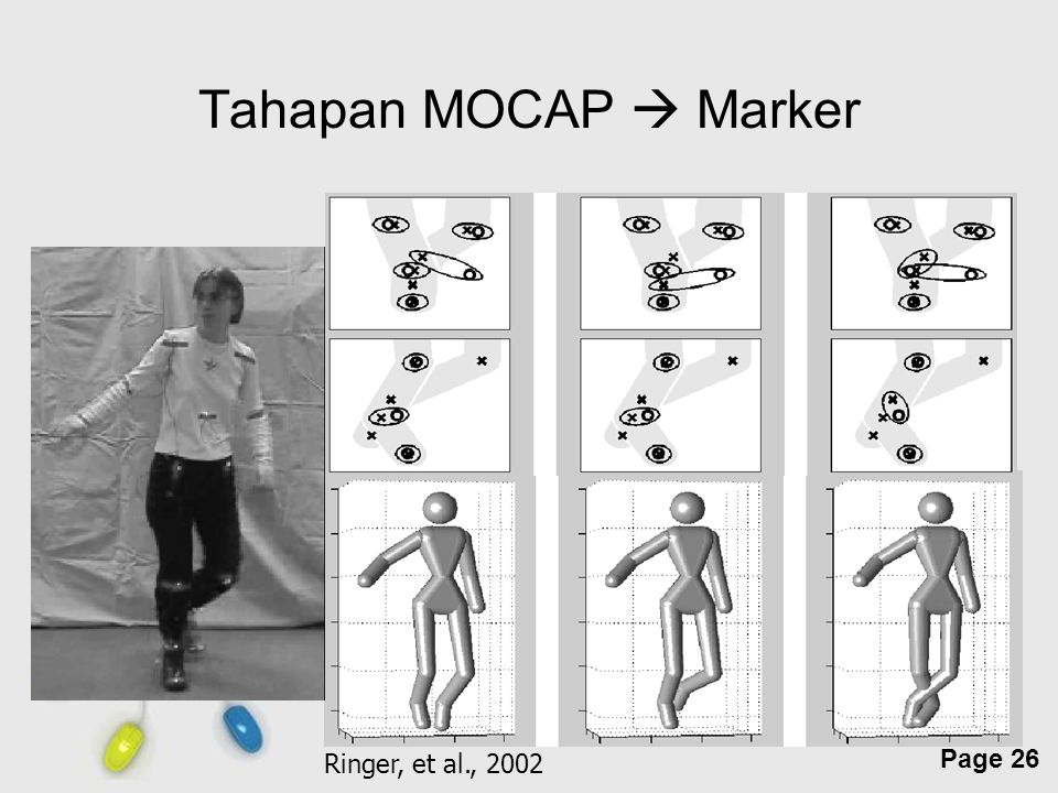 Tahapan MOCAP  Marker Ringer, et al., 2002