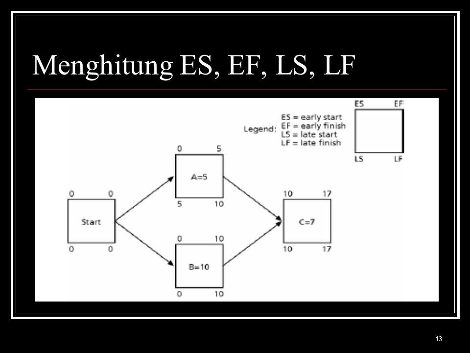 Menghitung ES, EF, LS, LF