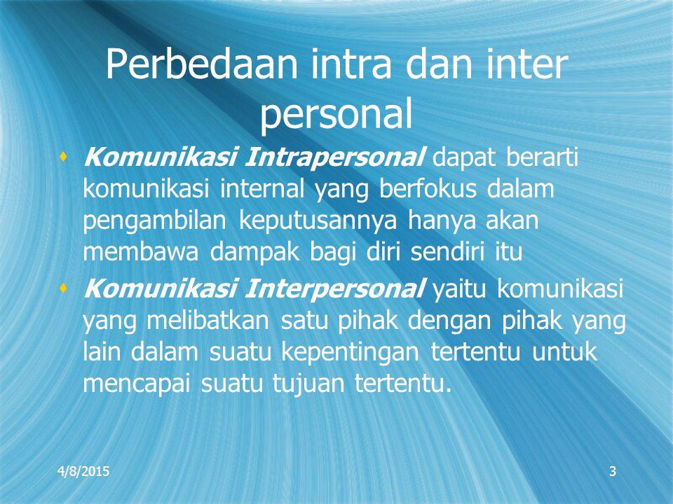 Perbedaan intra dan inter personal