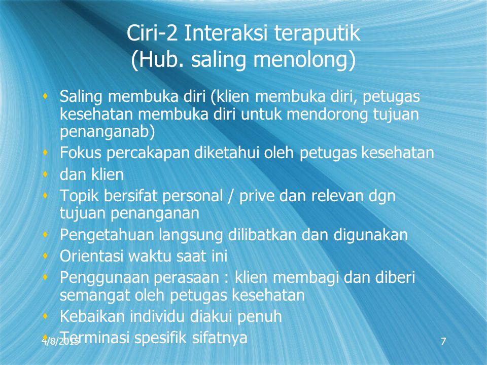 Ciri-2 Interaksi teraputik (Hub. saling menolong)