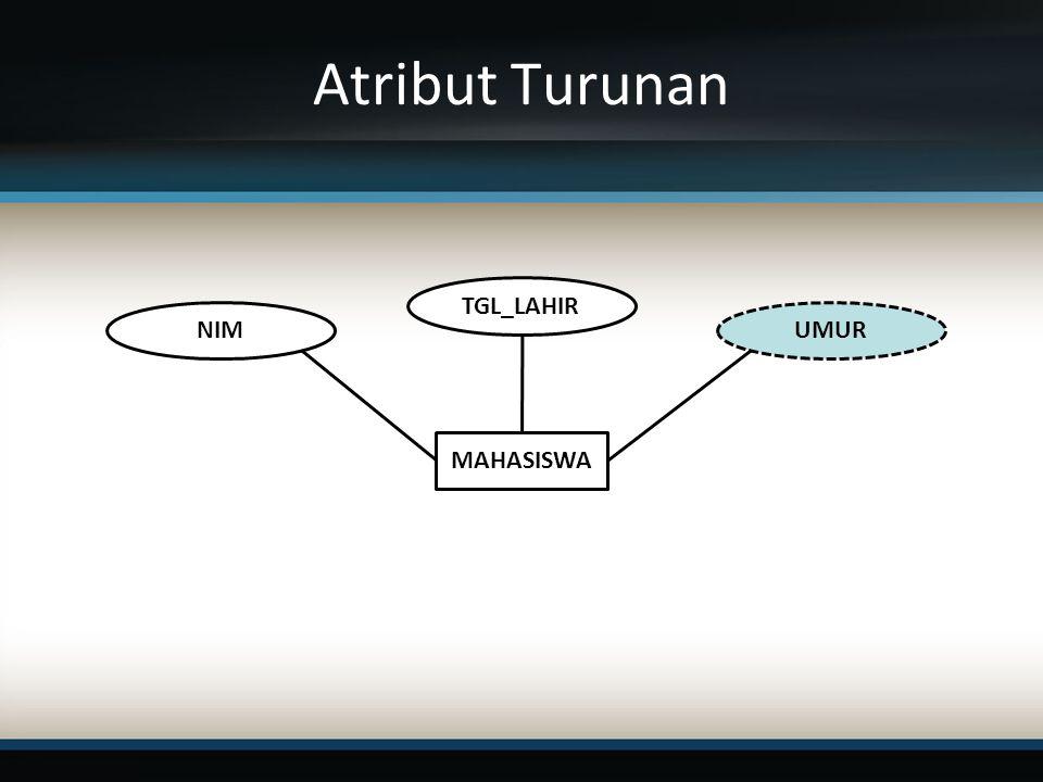 Atribut Turunan TGL_LAHIR NIM UMUR MAHASISWA