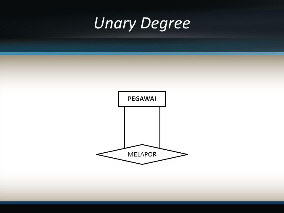 Unary Degree PEGAWAI MELAPOR