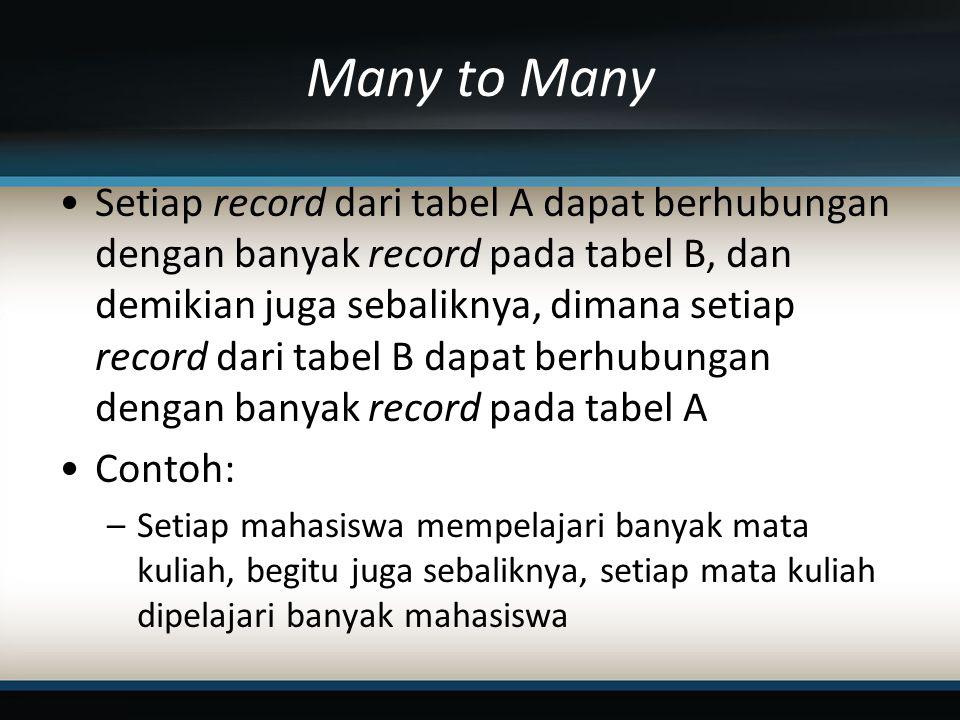 Many to Many