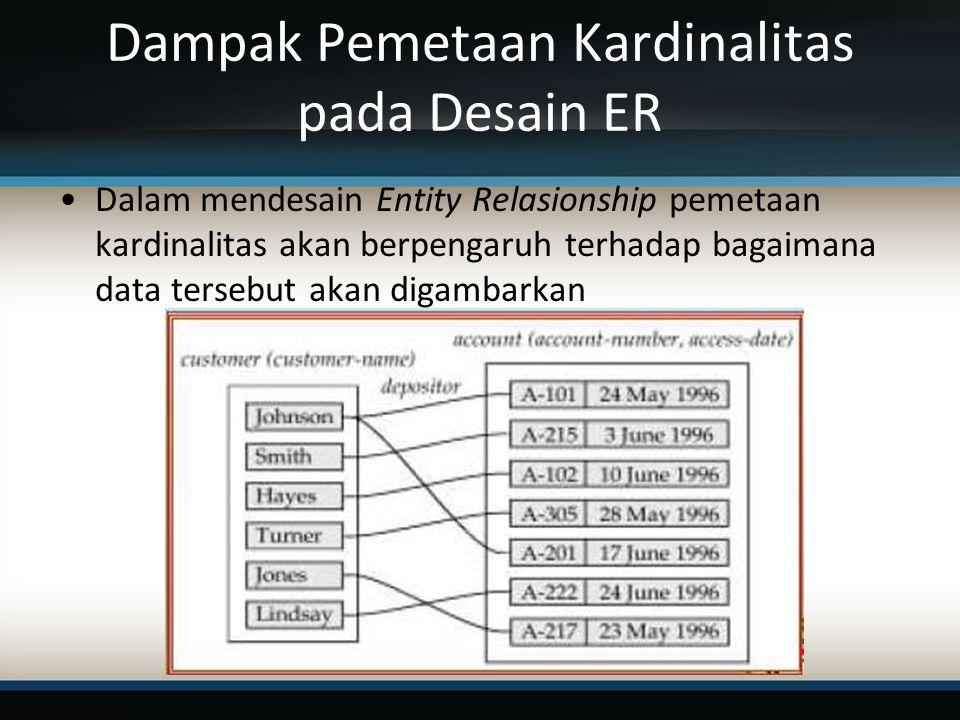 Dampak Pemetaan Kardinalitas pada Desain ER