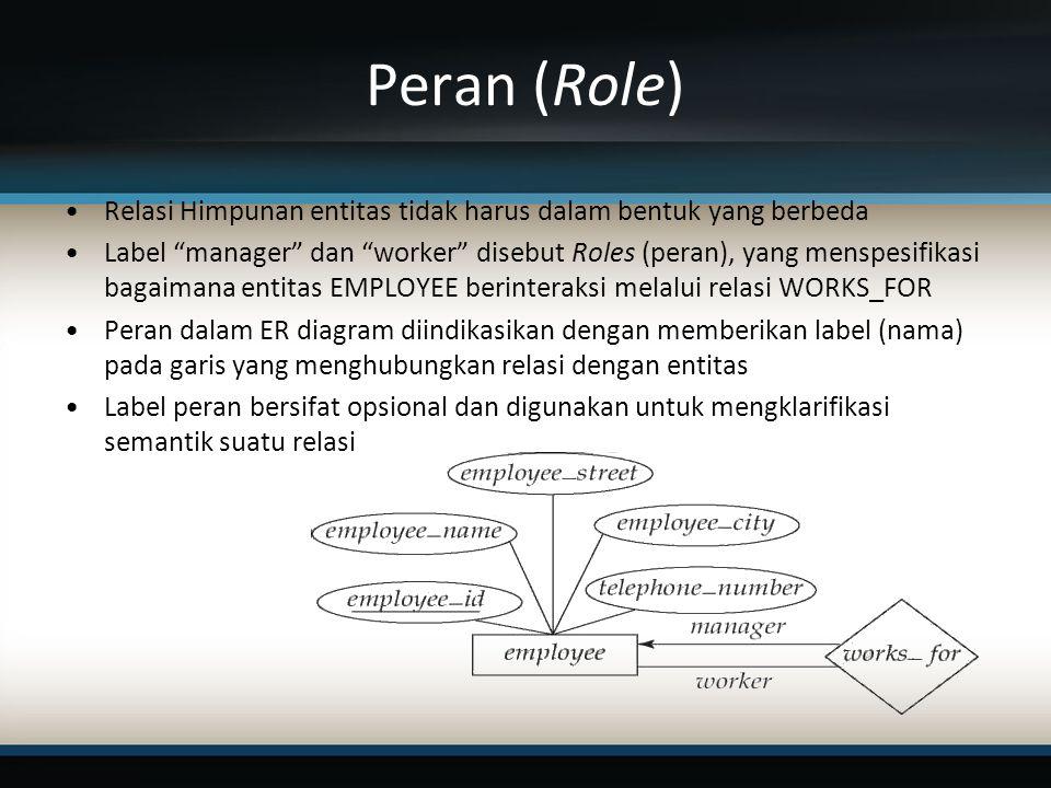 Peran (Role) Relasi Himpunan entitas tidak harus dalam bentuk yang berbeda.