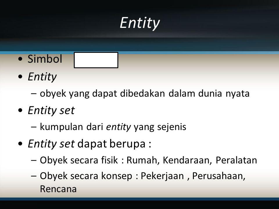Entity Simbol Entity Entity set Entity set dapat berupa :
