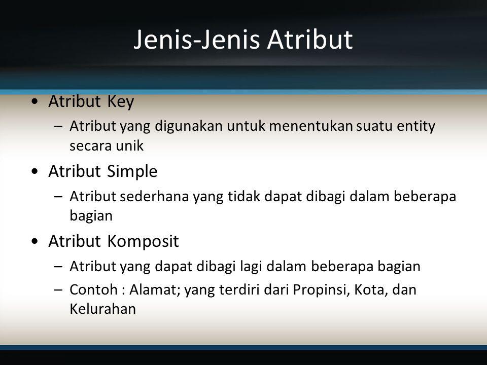 Jenis-Jenis Atribut Atribut Key Atribut Simple Atribut Komposit