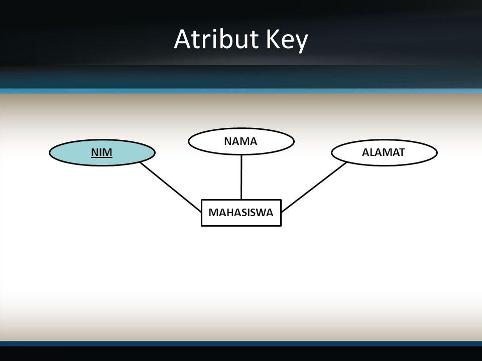 Atribut Key NAMA NIM ALAMAT MAHASISWA