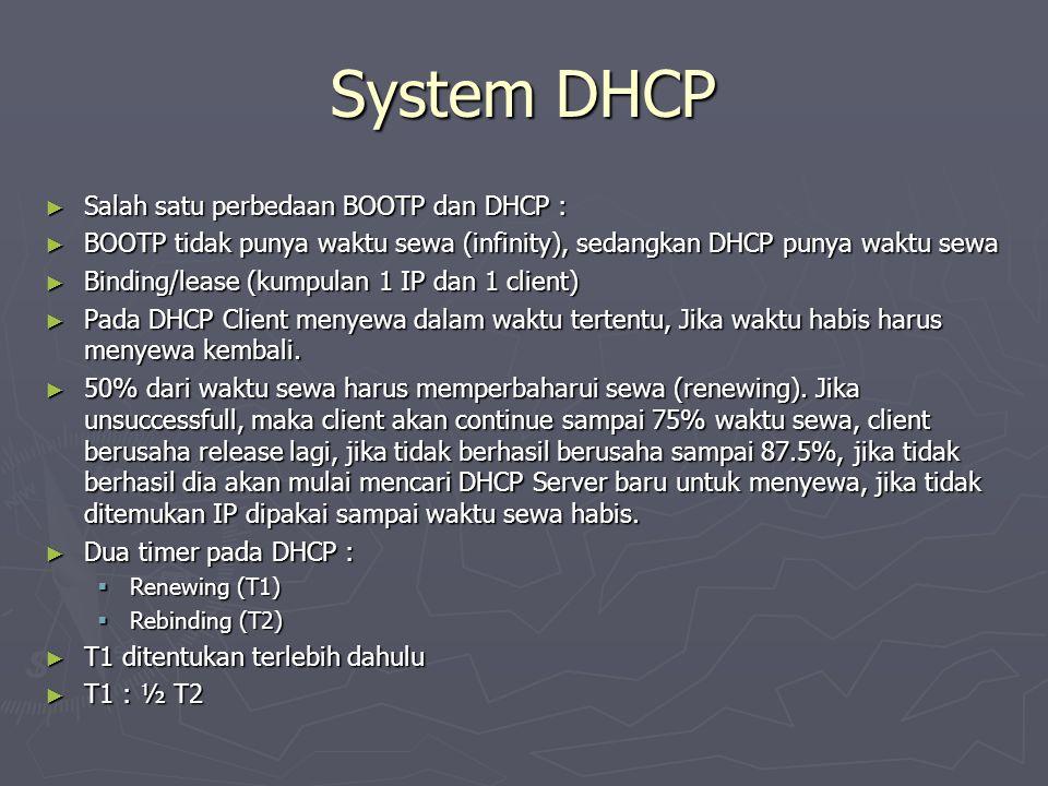 System DHCP Salah satu perbedaan BOOTP dan DHCP :