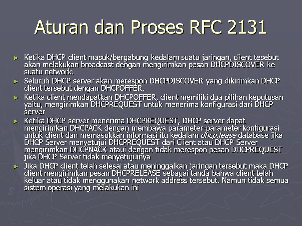 Aturan dan Proses RFC 2131