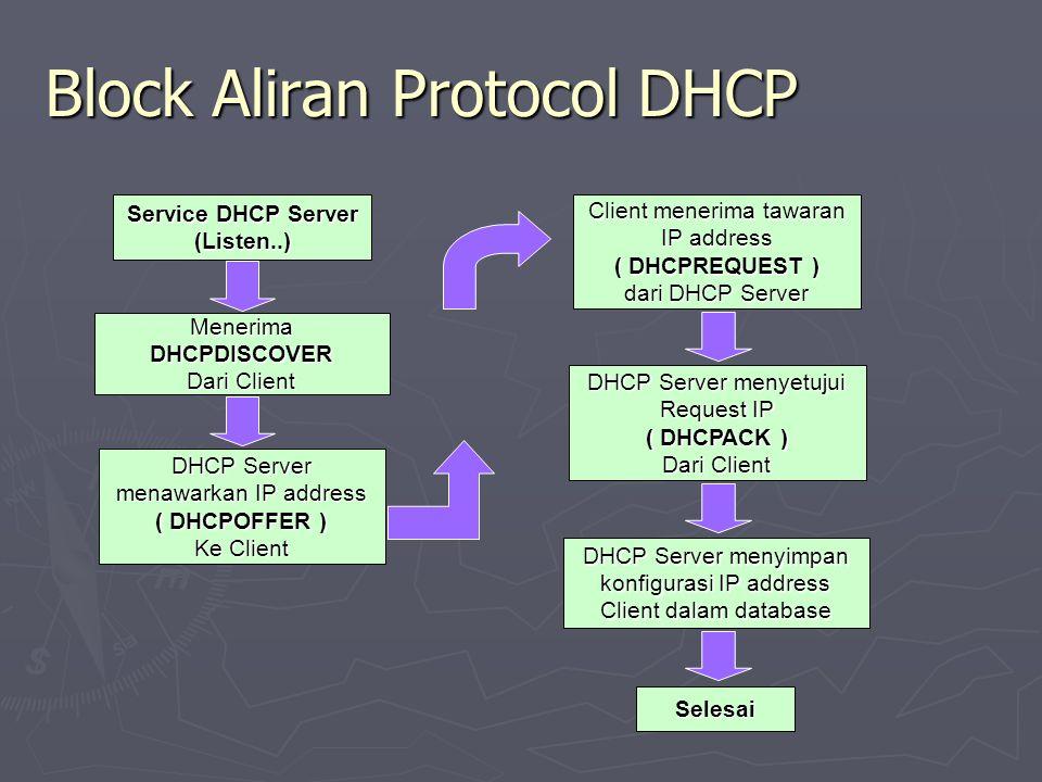 Block Aliran Protocol DHCP