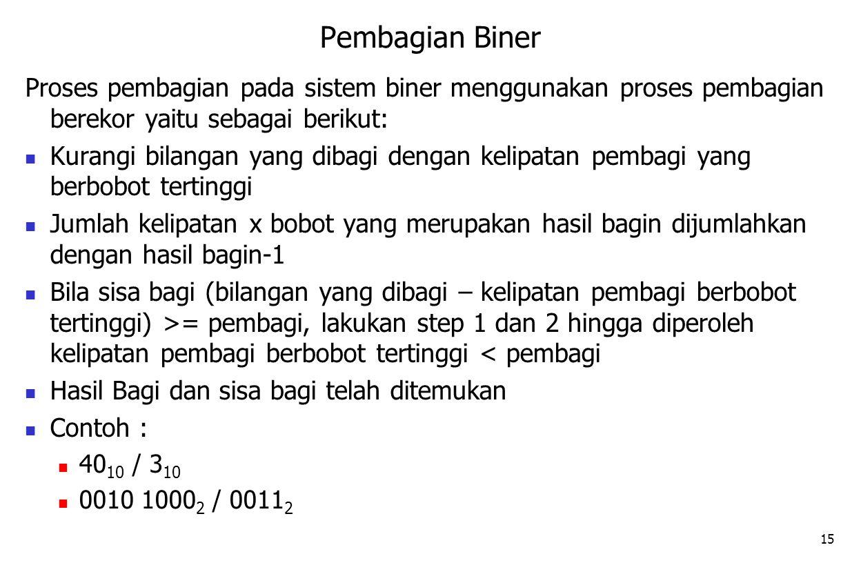Pembagian Biner Proses pembagian pada sistem biner menggunakan proses pembagian berekor yaitu sebagai berikut: