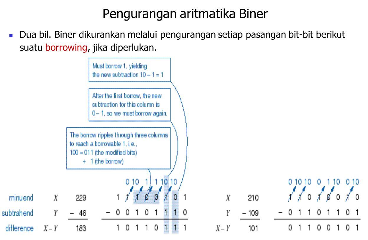 Pengurangan aritmatika Biner