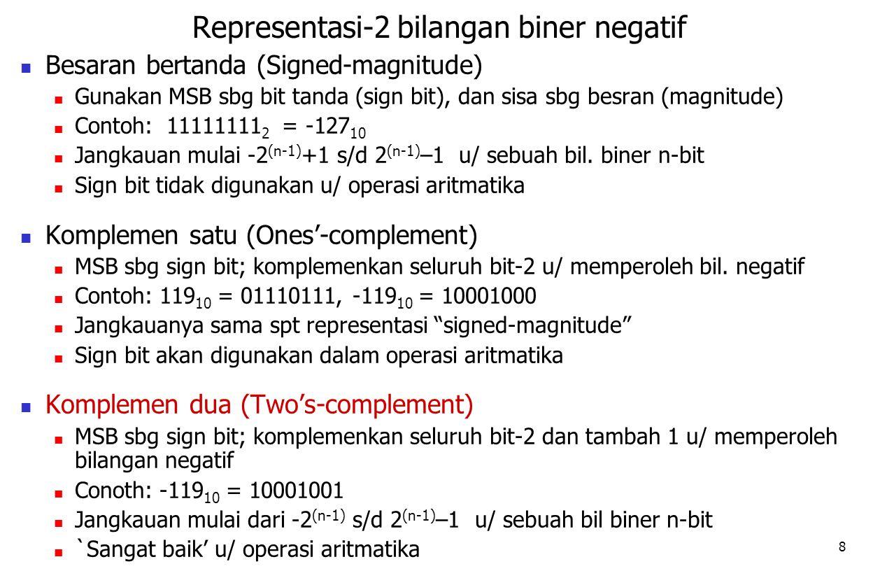 Representasi-2 bilangan biner negatif