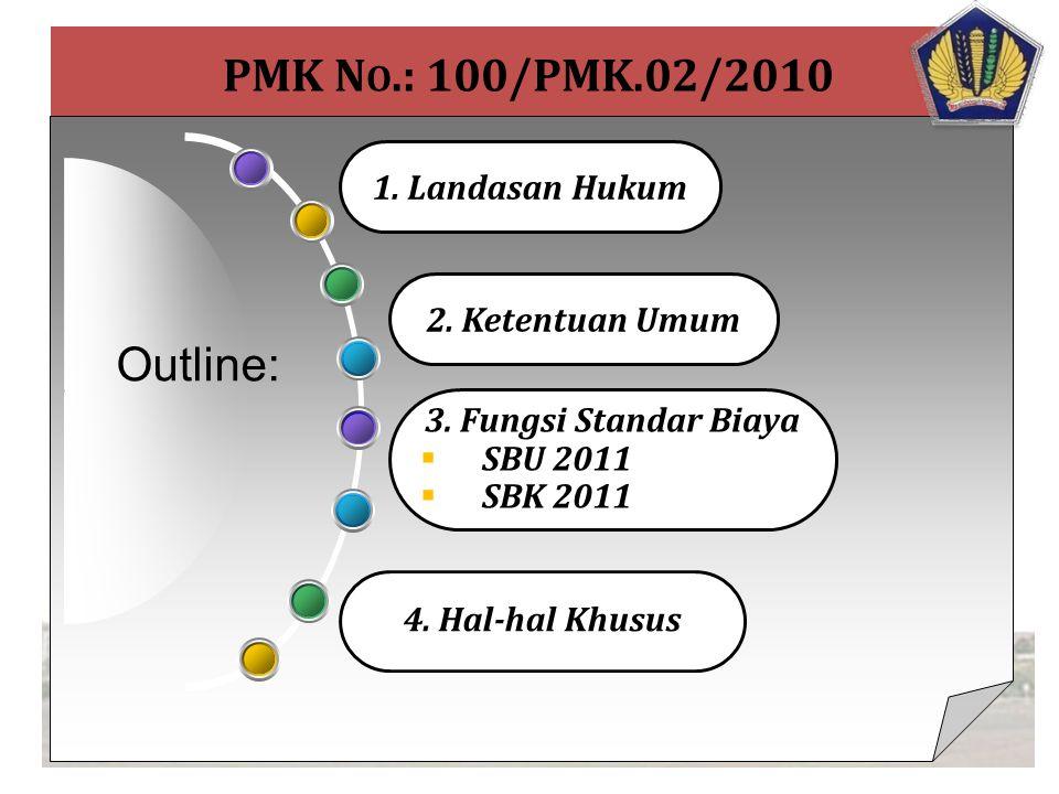 PMK No.: 100/PMK.02/2010 Outline: 1. Landasan Hukum 2. Ketentuan Umum