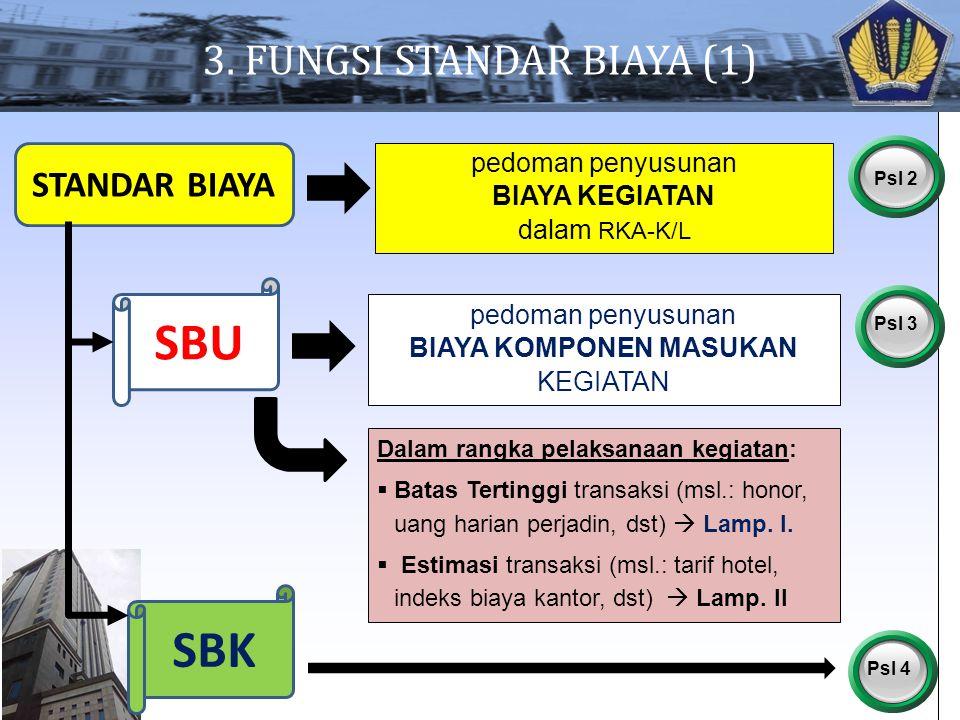 3. FUNGSI STANDAR BIAYA (1)
