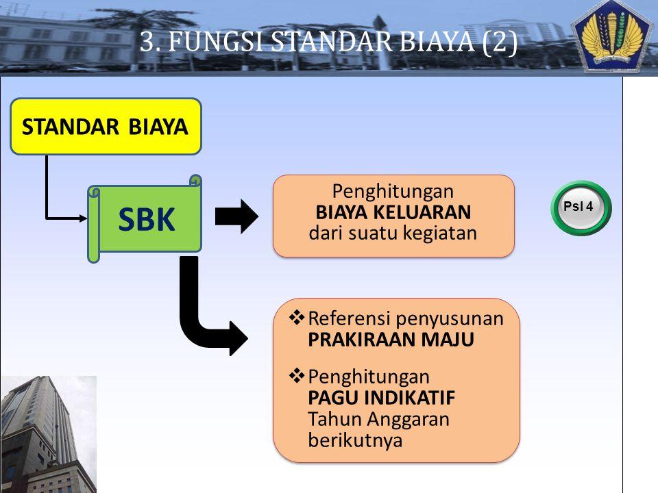3. FUNGSI STANDAR BIAYA (2)