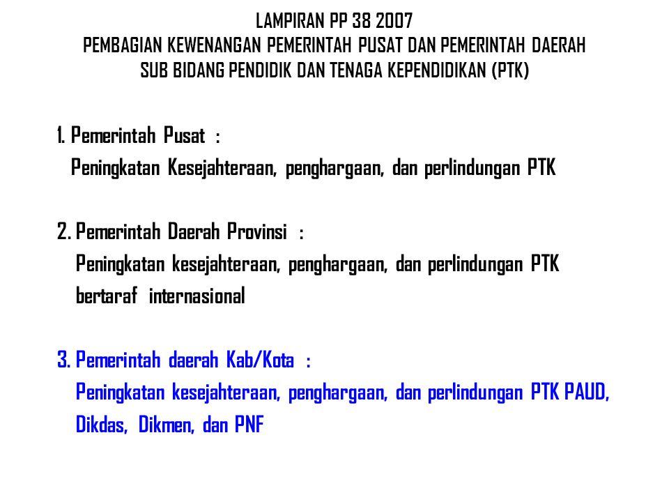 LAMPIRAN PP 38 2007 PEMBAGIAN KEWENANGAN PEMERINTAH PUSAT DAN PEMERINTAH DAERAH SUB BIDANG PENDIDIK DAN TENAGA KEPENDIDIKAN (PTK)