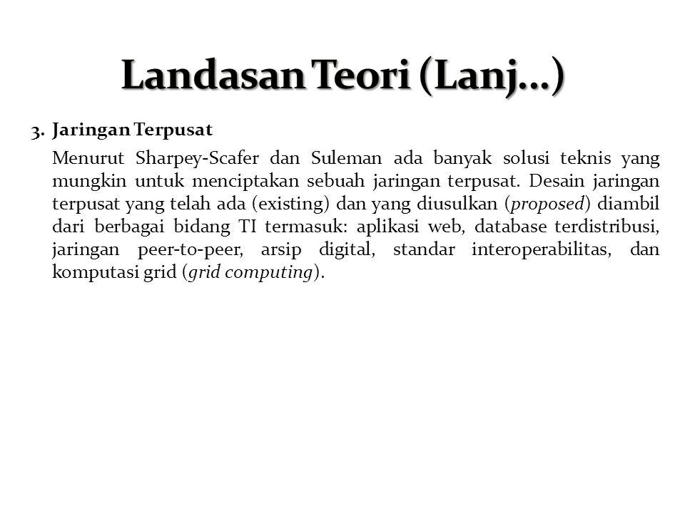 Landasan Teori (Lanj...)