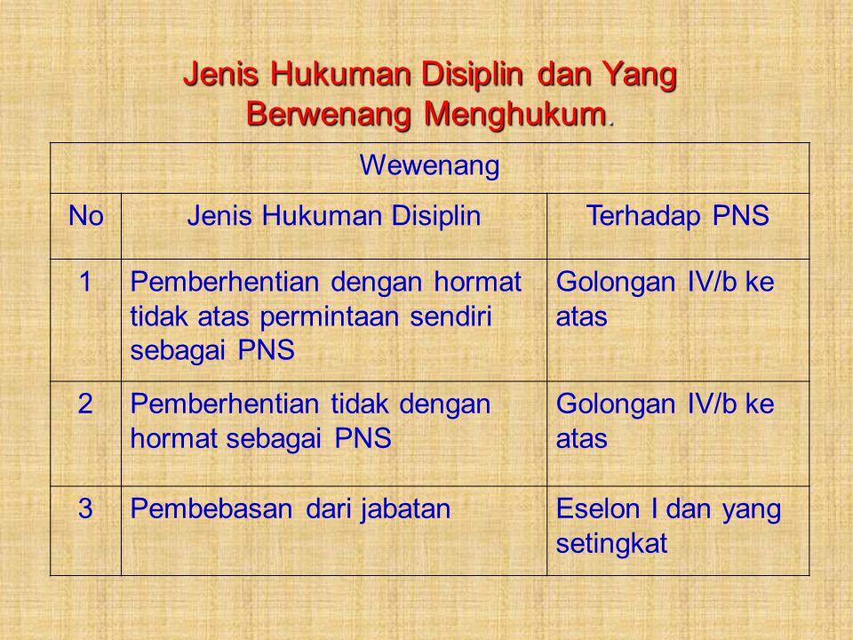 Jenis Hukuman Disiplin dan Yang Berwenang Menghukum.