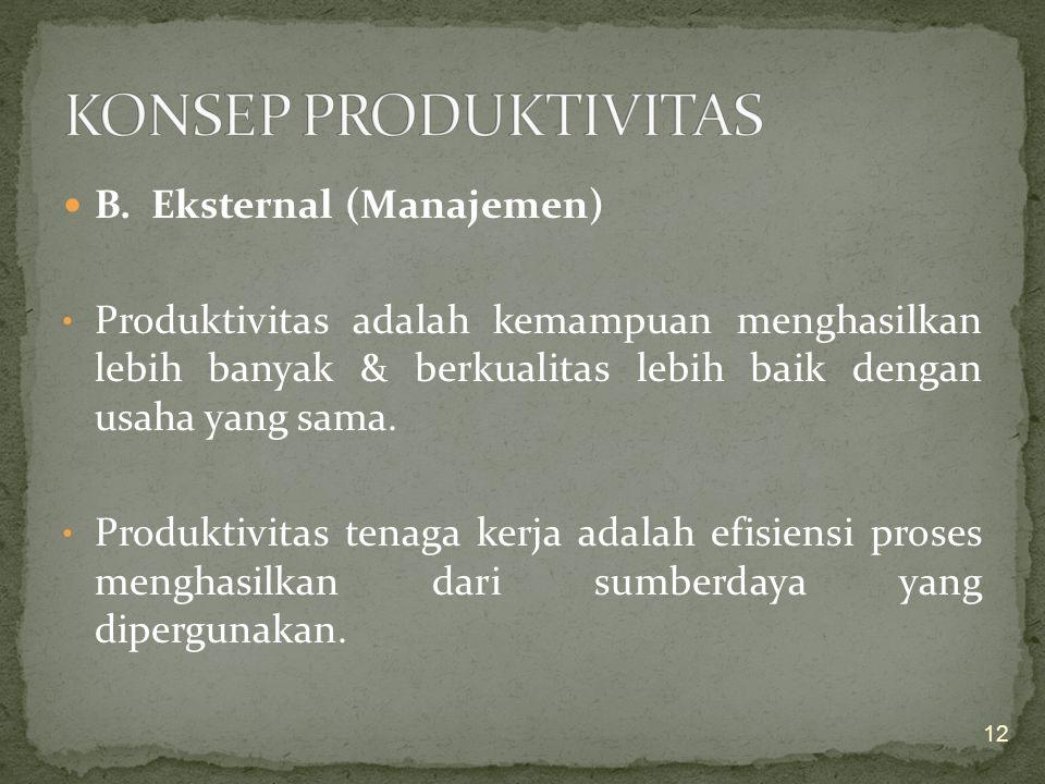 KONSEP PRODUKTIVITAS B. Eksternal (Manajemen)