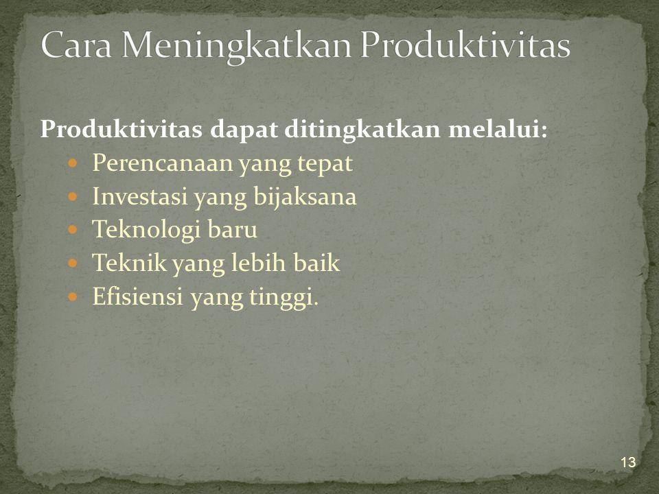 Cara Meningkatkan Produktivitas