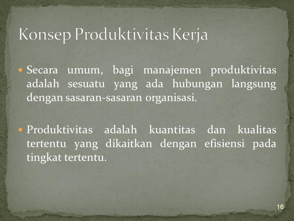 Konsep Produktivitas Kerja