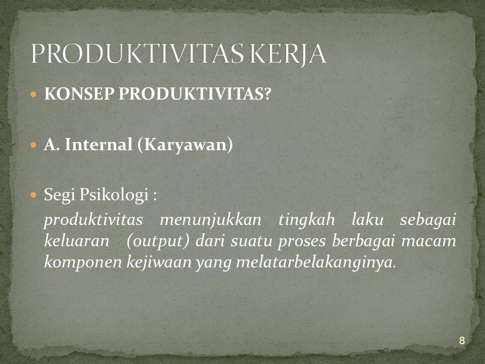 PRODUKTIVITAS KERJA KONSEP PRODUKTIVITAS A. Internal (Karyawan)