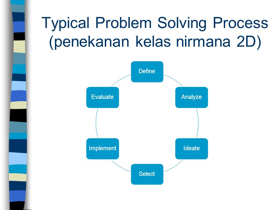 Typical Problem Solving Process (penekanan kelas nirmana 2D)