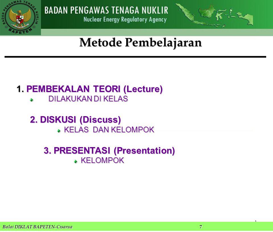 Metode Pembelajaran PEMBEKALAN TEORI (Lecture) 2. DISKUSI (Discuss)