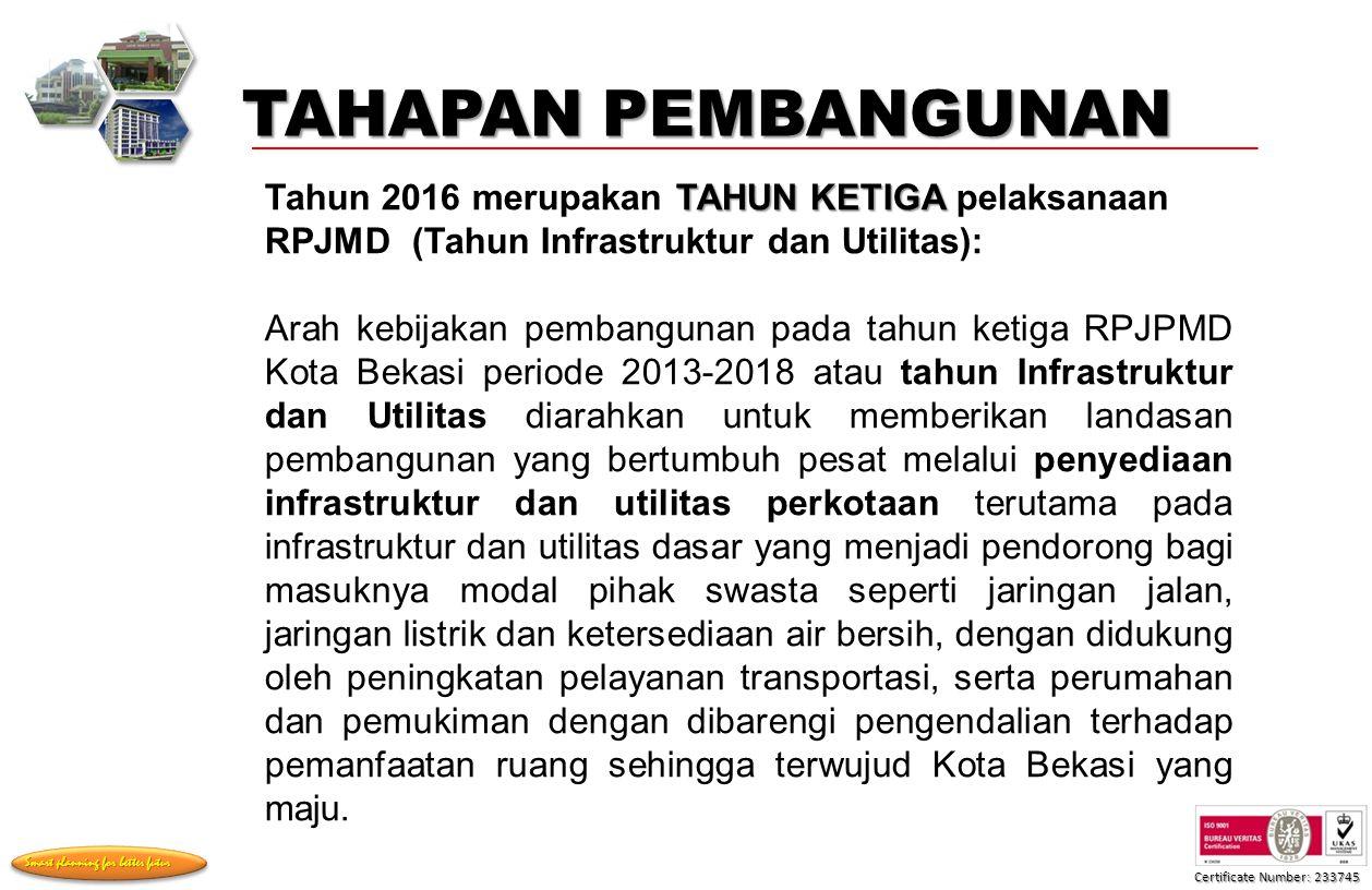 TAHAPAN PEMBANGUNAN Tahun 2016 merupakan TAHUN KETIGA pelaksanaan RPJMD (Tahun Infrastruktur dan Utilitas):