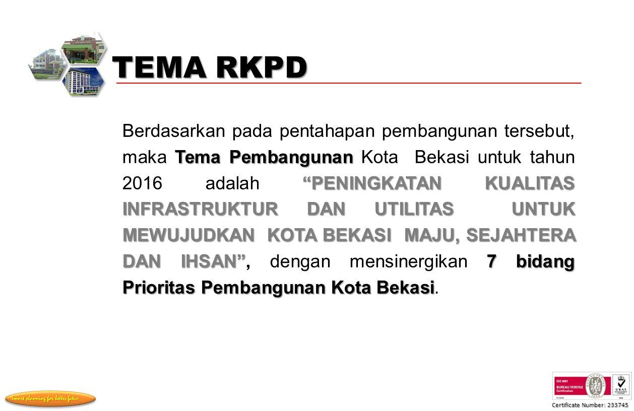 TEMA RKPD