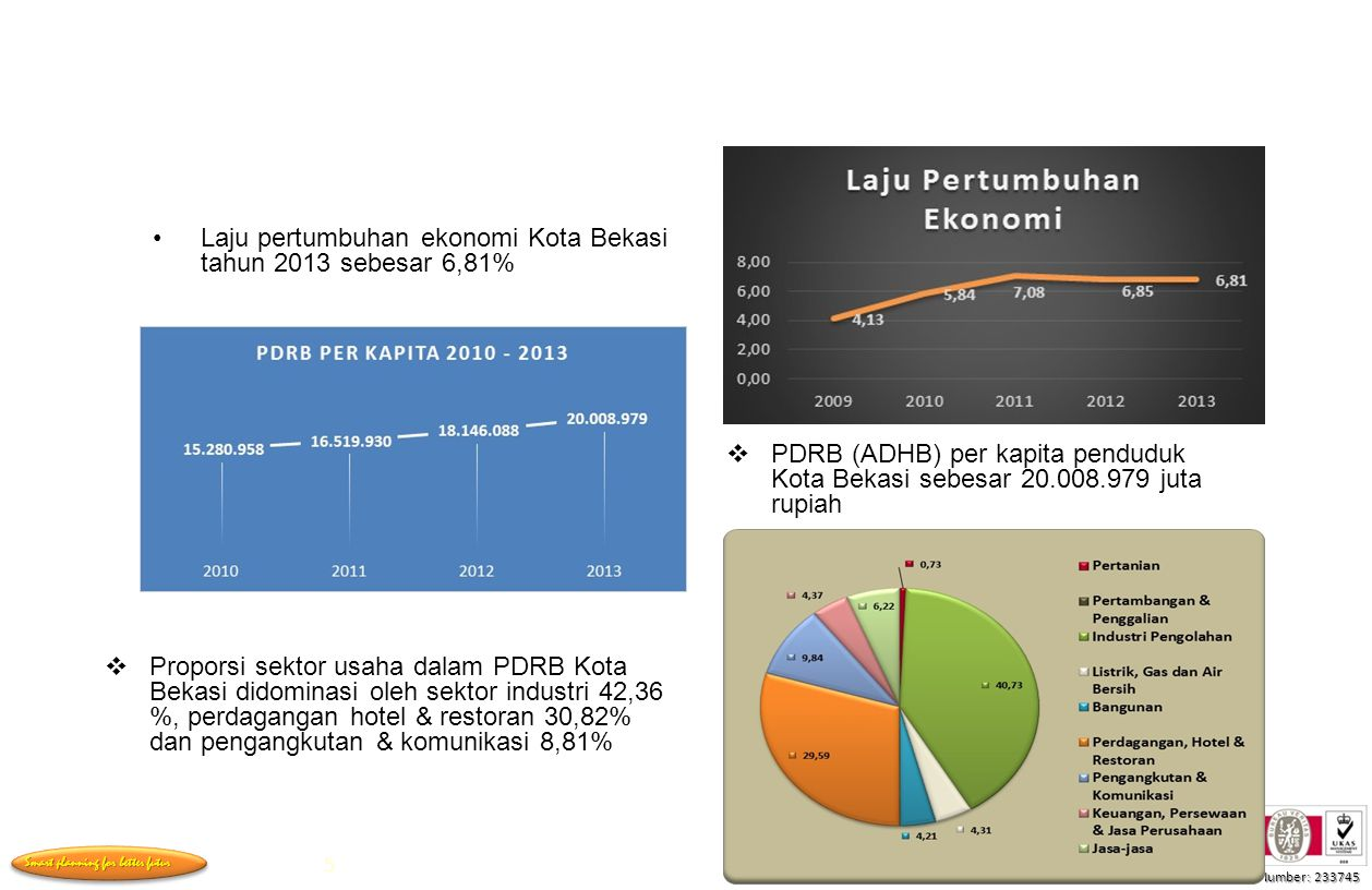 PDRB dan Laju Pertumbuhan Ekonomi