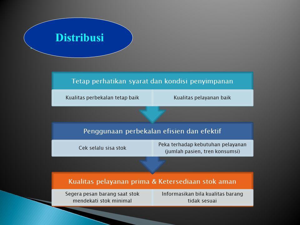 Distribusi Disribution Tetap perhatikan syarat dan kondisi penyimpanan